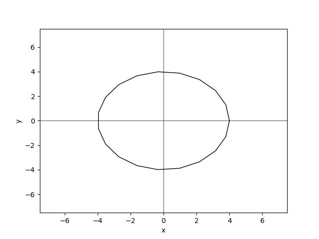 lingkaran3