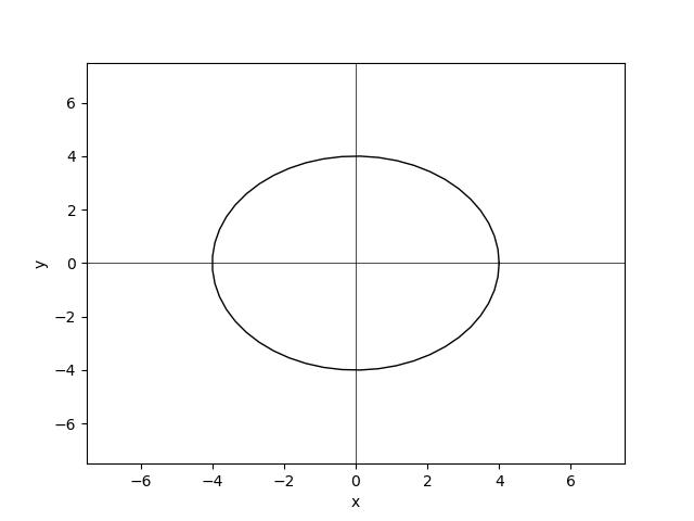 lingkaran5